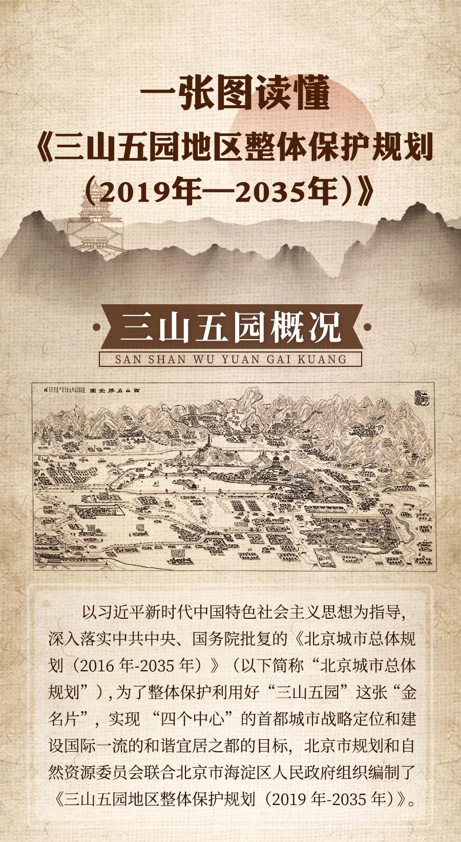 北京《三山五园地区整体保护规划(2019年-2035年)》(草案)